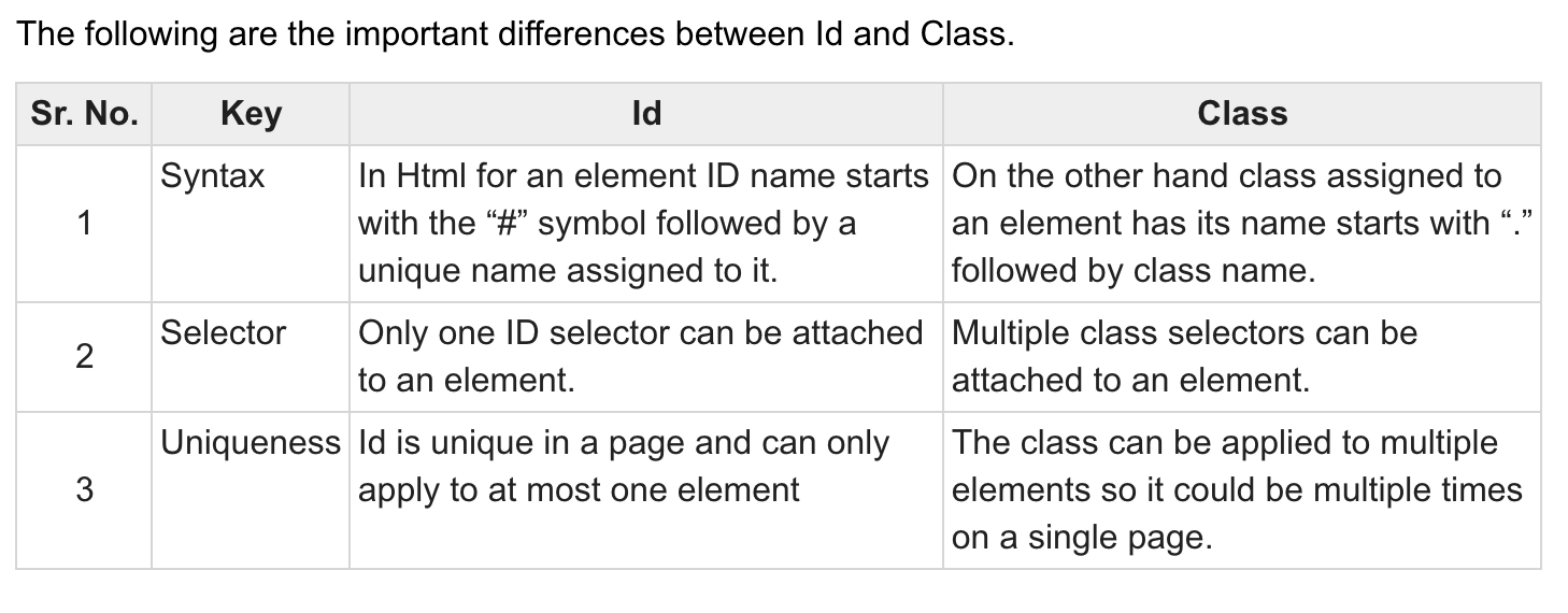Image result for difference between class and id in html